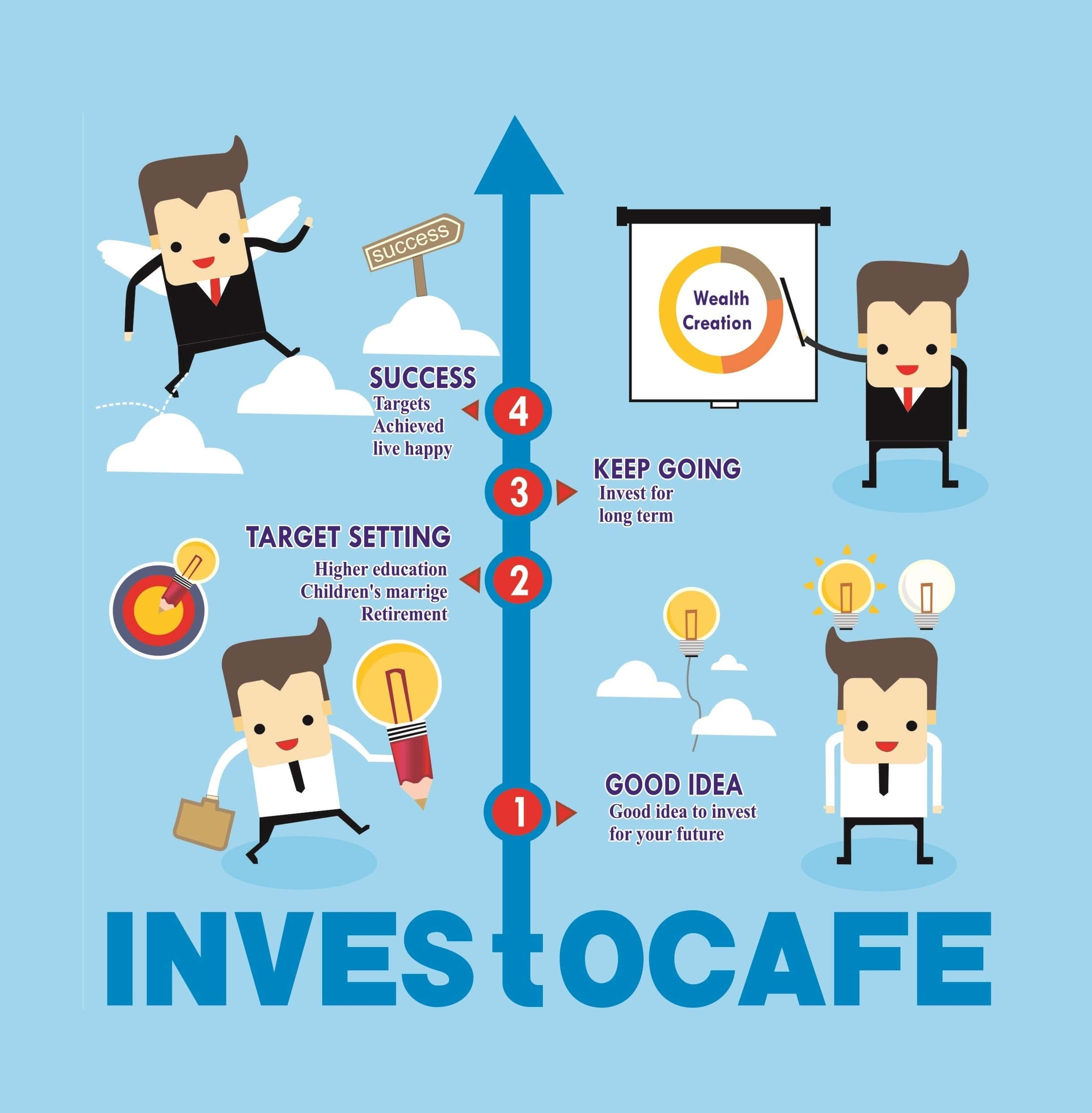 investocafe-home